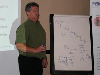 FLO Lube Seminars