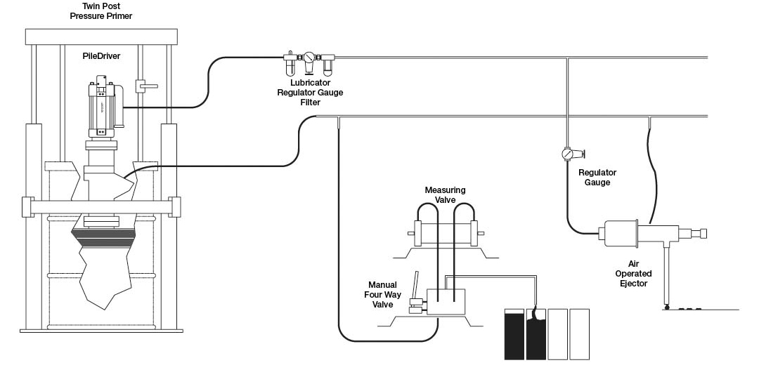 Integrated Industrial Pumping System with Measured Precision Dispensing or Dosing