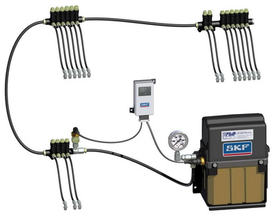Parallel Automated Lubrication System