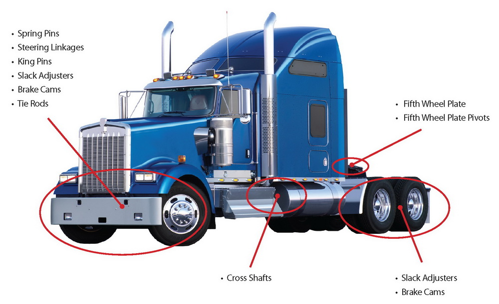 Points serviced by Automatic Greasing Systems on standard truck.