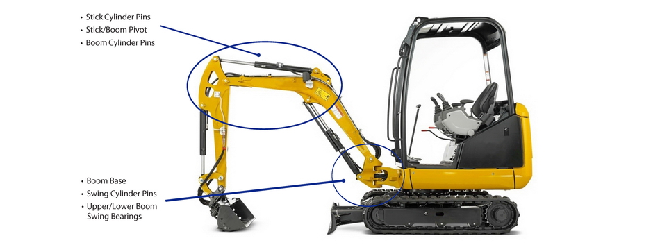 Points serviced by Small Machine Luber on a mini-excavator