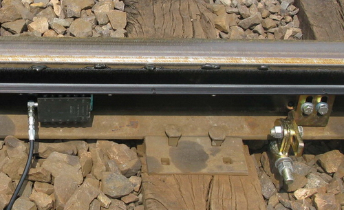 Rail Gauge Face Automatic Lubrication