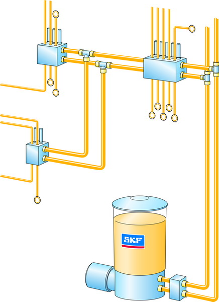 SKF DuoFlex Centralized Automatic Lubrication System for Oil, Semi-fluid Grease & Hard Grease NLGI #000 to 3