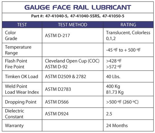 SUPER LUBE® Gauge Face Rail Lubricant