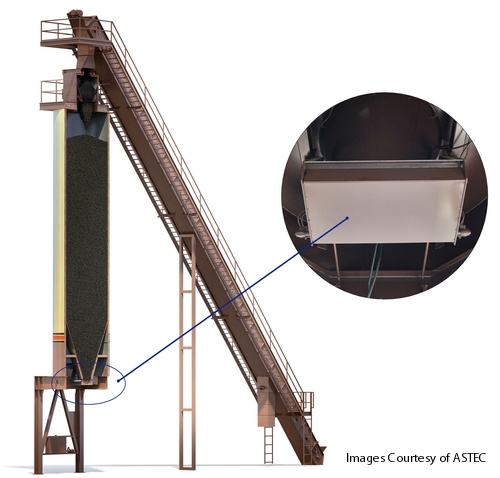 Asphalt Silo Gate Automatic Greasing Systems
