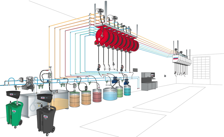 Service Supply Transfer : Vehicle service facilities garage bulk oil transfer